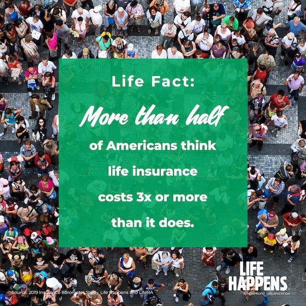 Life Fact: More than half of Americans think life insurance costs more than it does