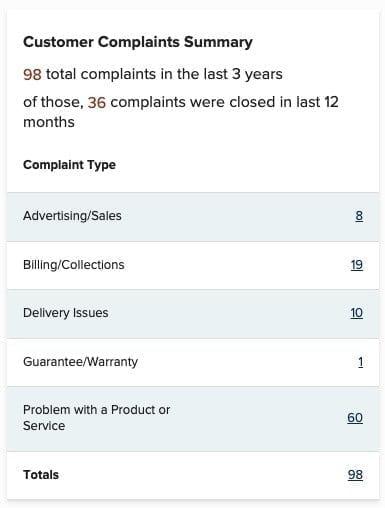 Gerber Life Complaint Summary Last Three Years