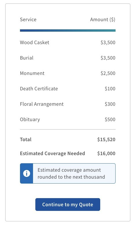 Final Expense Calculator Results
